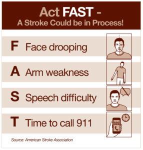 Healthcare newsletter stroke prevention infographic